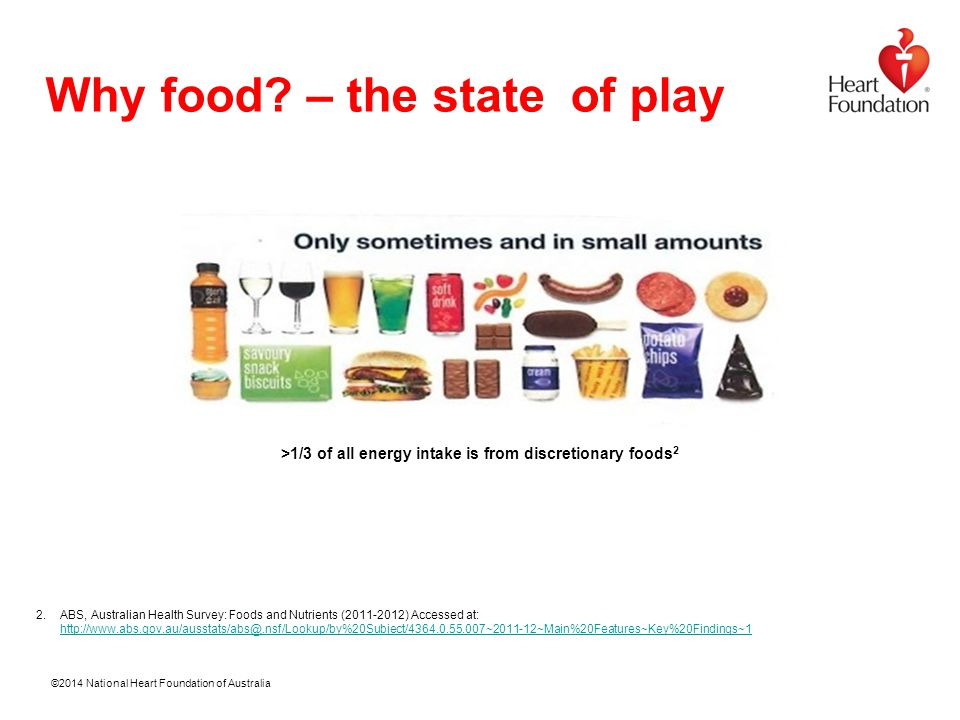 ©2014 National Heart Foundation of Australia Why food.