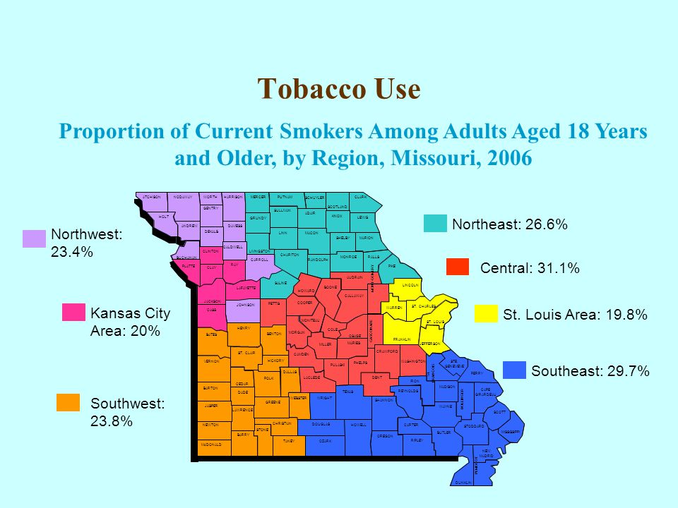 Tobacco Use Proportion of Current Smokers Among Adults Aged 18 Years and Older, by Region, Missouri, 2006 Northwest: 23.4% Kansas City Area: 20% Southwest: 23.8% Northeast: 26.6% Central: 31.1% St.