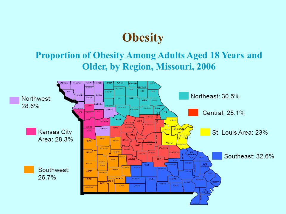 Obesity Northwest: 28.6% Kansas City Area: 28.3% Southwest: 26.7% Northeast: 30.5% Central: 25.1% St.