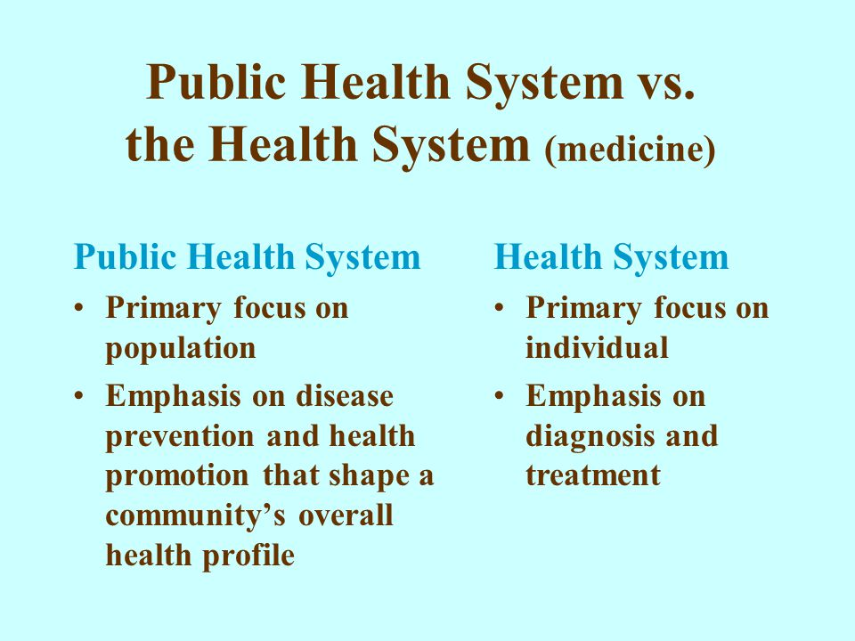 Public Health System vs. the Health System (medicine) Public Health System Primary focus on population Emphasis on disease prevention and health promo