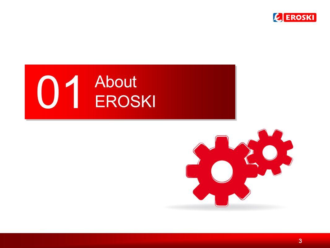 3 About EROSKI 01 Índice /