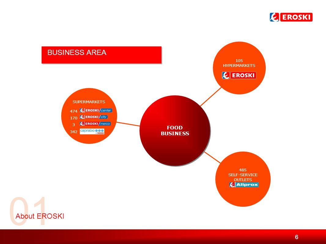 27 03 Main Partnerships ALIDIS – A LONG-TERM PROJECT Key dates: >1998: Intermarché creates Agenor (Geneva) >2002: Les Mousquetaires and EROSKI found ALIDIS >2005: EDEKA joins ALIDIS >2007: The partners all become part of Agenor