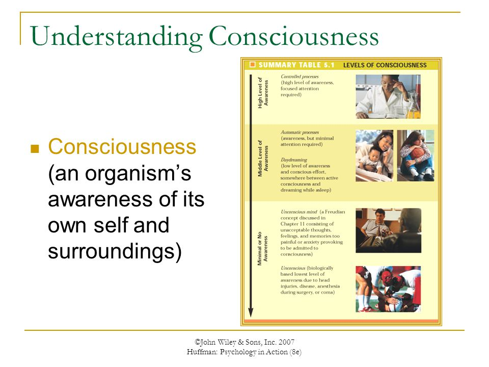 ©John Wiley & Sons, Inc. 2007 Huffman: Psychology in Action (8e) Understanding Consciousness Consciousness (an organism's awareness of its own self an
