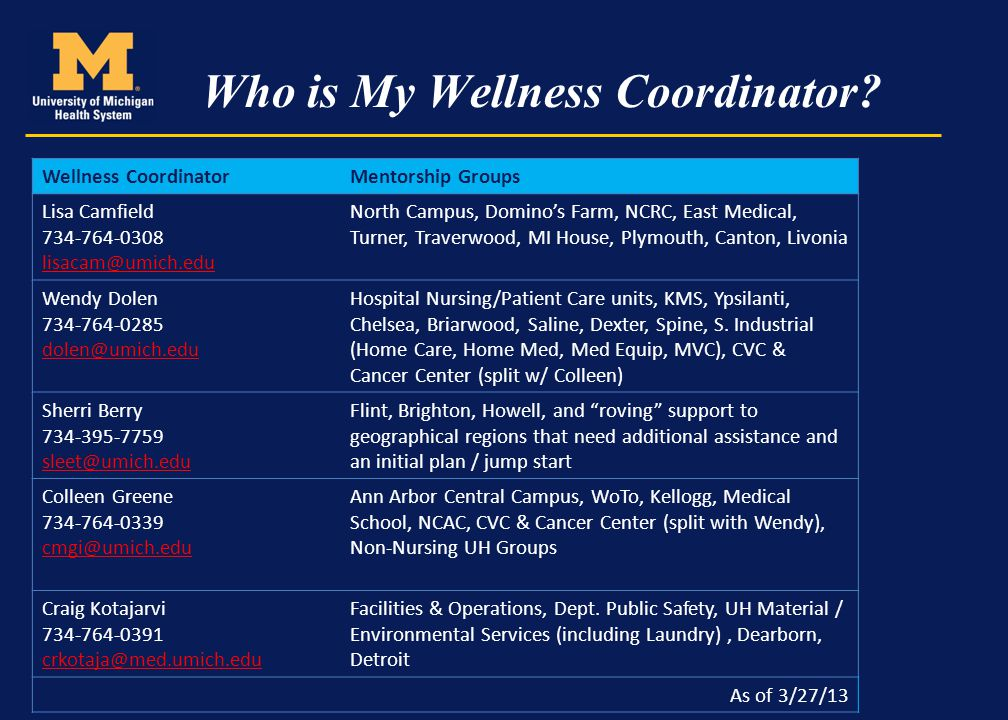 Who is My Wellness Coordinator? Wellness CoordinatorMentorship Groups Lisa Camfield 734-764-0308 lisacam@umich.edu North Campus, Domino's Farm, NCRC,