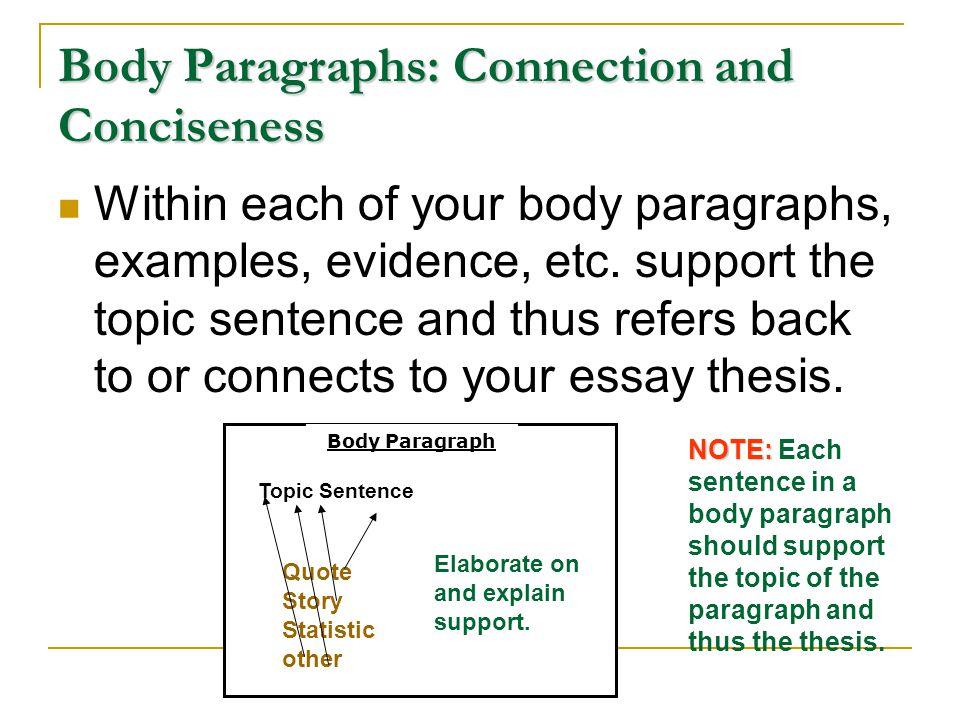 Body Paragraphs: FORM Most paragraphs contain between five to ten sentences.