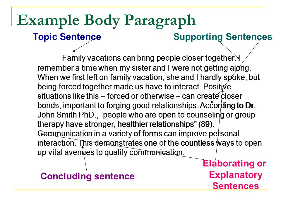 These sentence are used by the author to provide support to the paragraph and the essay thesis.