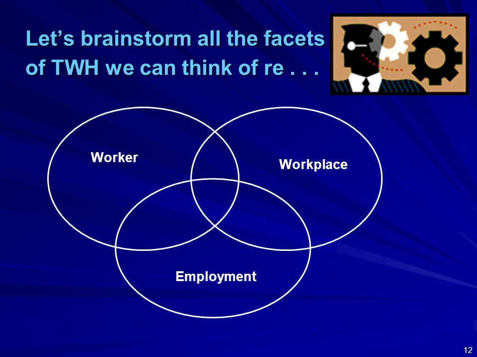 Let's brainstorm all the facets of TWH we can think of re... 12 Worker Workplace Employment