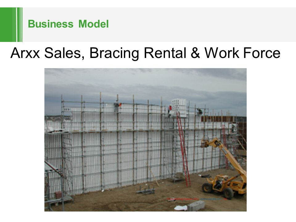 Business Model Arxx Sales, Bracing Rental & Work Force