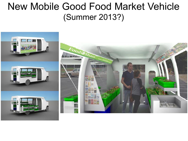New Mobile Good Food Market Vehicle (Summer 2013 )