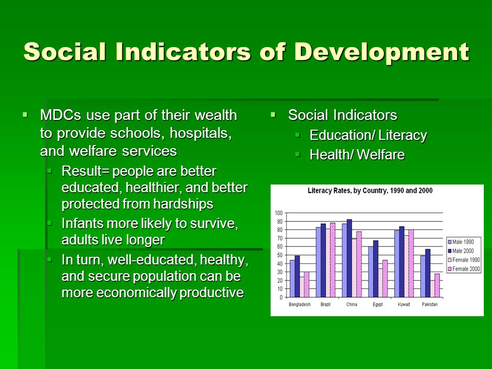 Social Indicators of Development  MDCs use part of their wealth to provide schools, hospitals, and welfare services  Result= people are better educa