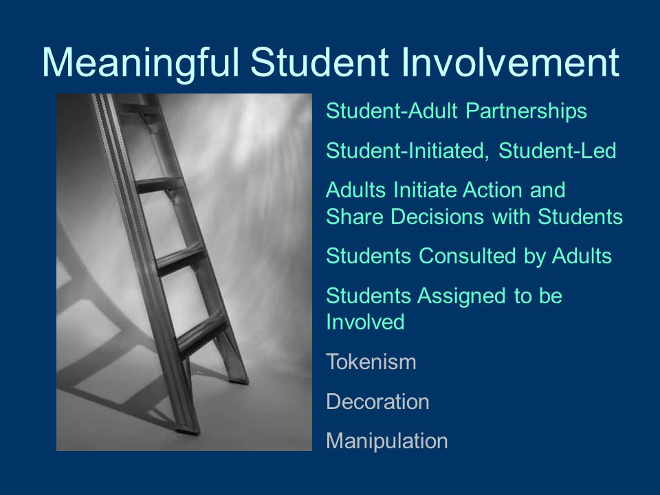 Meaningful Student Involvement Student-Adult Partnerships Student-Initiated, Student-Led Adults Initiate Action and Share Decisions with Students Stud