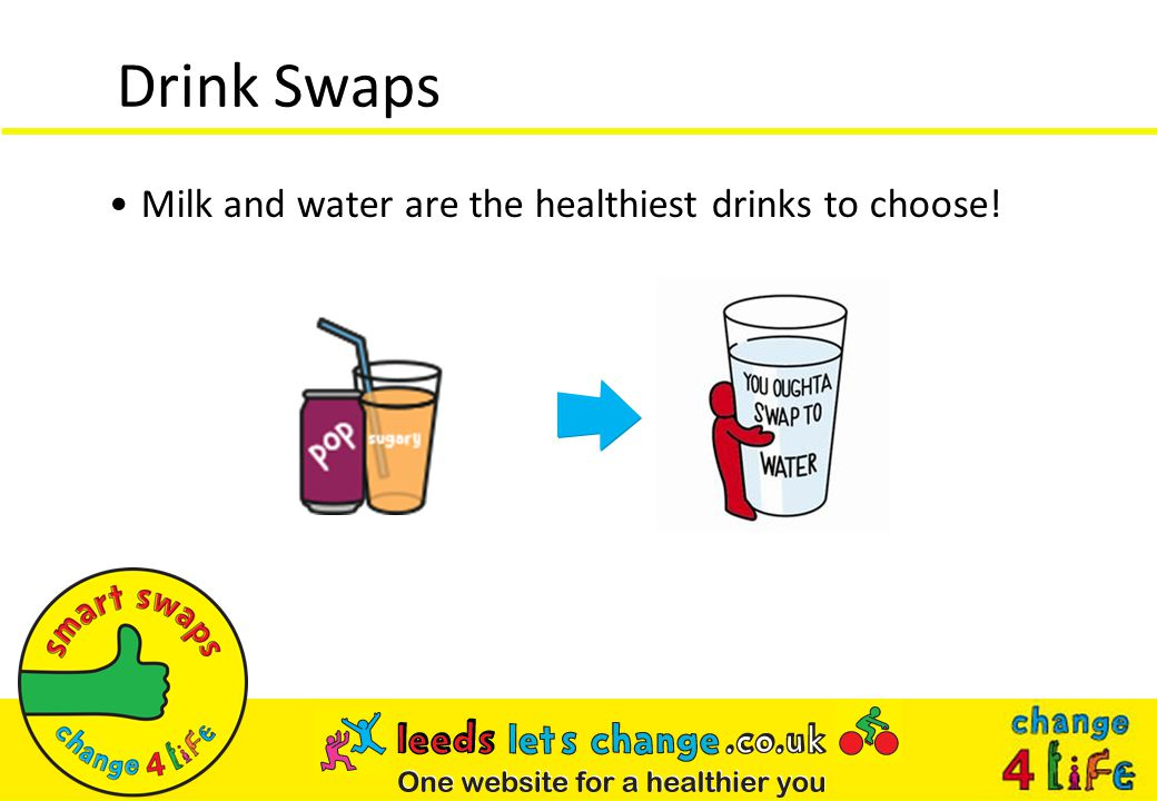 Drink Swaps Milk and water are the healthiest drinks to choose!