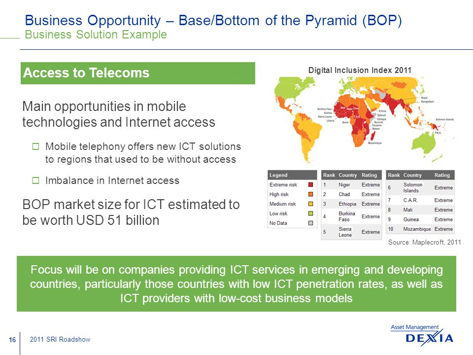 16 2011 SRI Roadshow Business Opportunity – Base/Bottom of the Pyramid (BOP) Business Solution Example Main opportunities in mobile technologies and Internet access  Mobile telephony offers new ICT solutions to regions that used to be without access  Imbalance in Internet access BOP market size for ICT estimated to be worth USD 51 billion Focus will be on companies providing ICT services in emerging and developing countries, particularly those countries with low ICT penetration rates, as well as ICT providers with low-cost business models Digital Inclusion Index 2011 Source: Maplecroft, 2011 Access to Telecoms