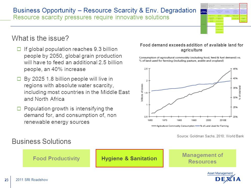 23 2011 SRI Roadshow Business Opportunity – Resource Scarcity & Env.
