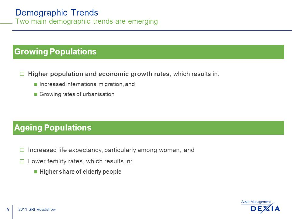 5 2011 SRI Roadshow Demographic Trends Two main demographic trends are emerging Growing Populations Ageing Populations  Higher population and economic growth rates, which results in: Increased international migration, and Growing rates of urbanisation  Increased life expectancy, particularly among women, and  Lower fertility rates, which results in: Higher share of elderly people