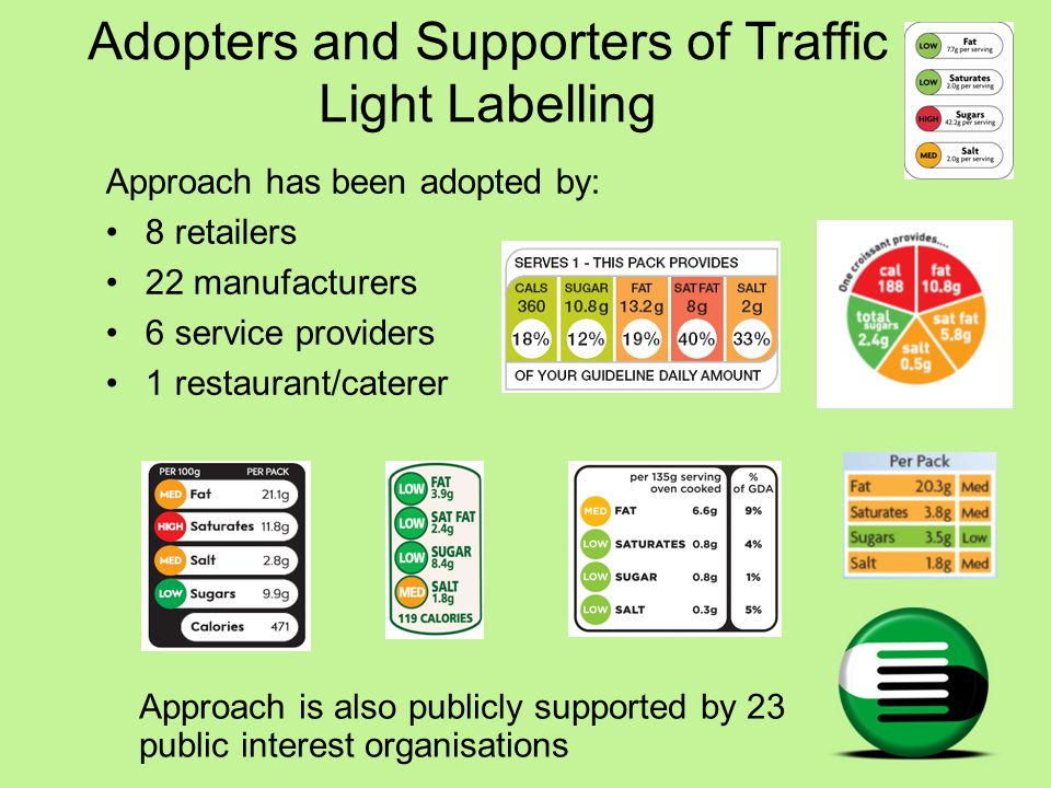Adopters and Supporters of Traffic Light Labelling Approach has been adopted by: 8 retailers 22 manufacturers 6 service providers 1 restaurant/caterer Approach is also publicly supported by 23 public interest organisations