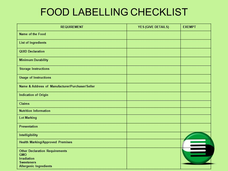 FOOD LABELLING CHECKLIST REQUIREMENTYES (GIVE DETAILS)EXEMPT Name of the Food List of Ingredients QUID Declaration Minimum Durability Storage Instructions Usage of Instructions Name & Address of Manufacturer/Purchaser/Seller Indication of Origin Claims Nutrition Information Lot Marking Presentation Intelligibility Health Marking/Approved Premises Other Declaration Requirements GMO Irradiation Sweeteners Allergenic Ingredients