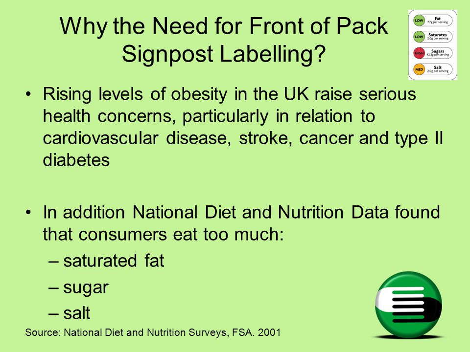 Why the Need for Front of Pack Signpost Labelling.