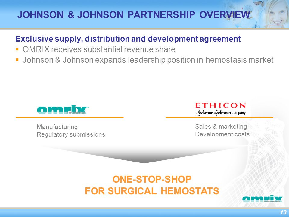13 JOHNSON & JOHNSON PARTNERSHIP OVERVIEW Exclusive supply, distribution and development agreement  OMRIX receives substantial revenue share  Johnson & Johnson expands leadership position in hemostasis market Sales & marketing Development costs Manufacturing Regulatory submissions ONE-STOP-SHOP FOR SURGICAL HEMOSTATS