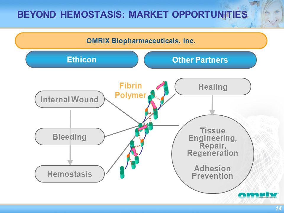 14 BEYOND HEMOSTASIS: MARKET OPPORTUNITIES Internal Wound Bleeding Hemostasis Fibrin Polymer OMRIX Biopharmaceuticals, Inc.