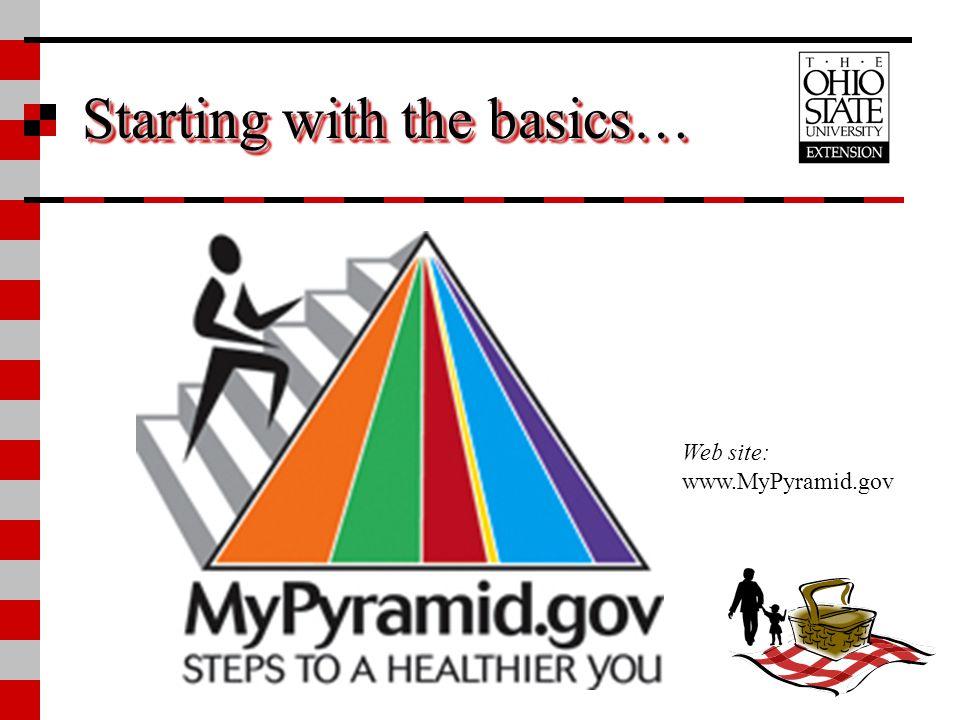 Starting with the basics… Web site: www.MyPyramid.gov
