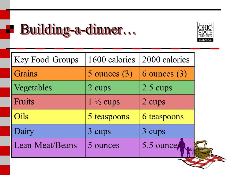 Building-a-dinner…Building-a-dinner… Key Food Groups1600 calories2000 calories Grains5 ounces (3)6 ounces (3) Vegetables2 cups2.5 cups Fruits1 ½ cups2