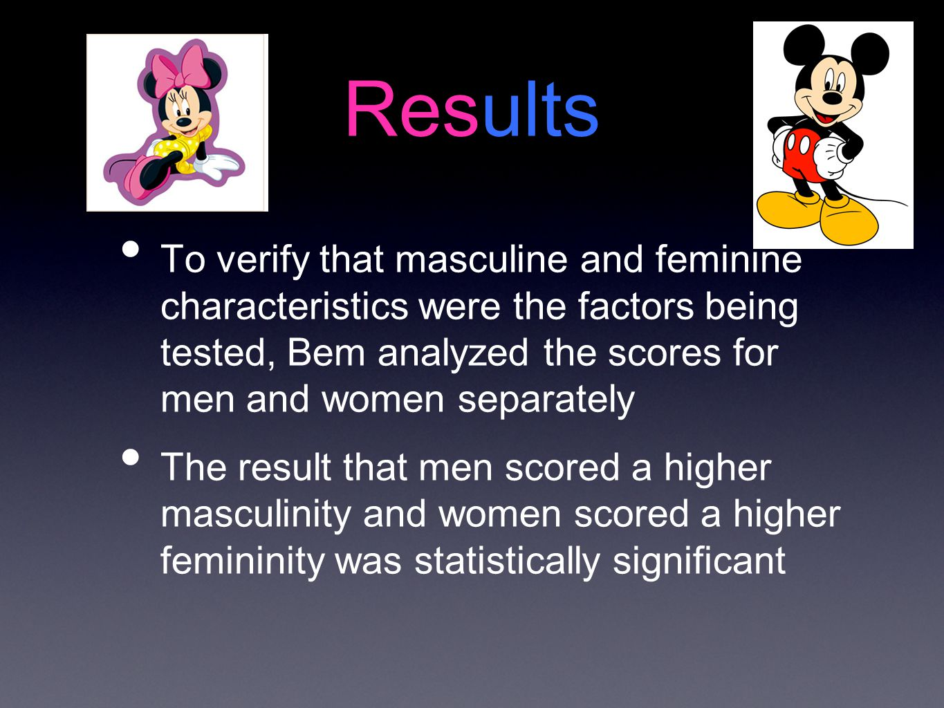 Results To verify that masculine and feminine characteristics were the factors being tested, Bem analyzed the scores for men and women separately The