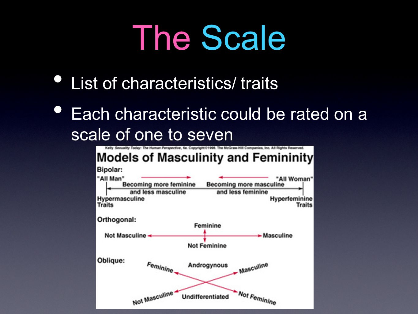 The Scale List of characteristics/ traits Each characteristic could be rated on a scale of one to seven