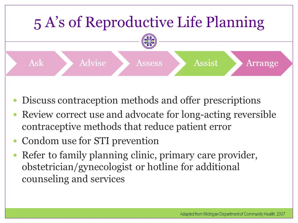 5 A's of Reproductive Life Planning Discuss contraception methods and offer prescriptions Review correct use and advocate for long-acting reversible c
