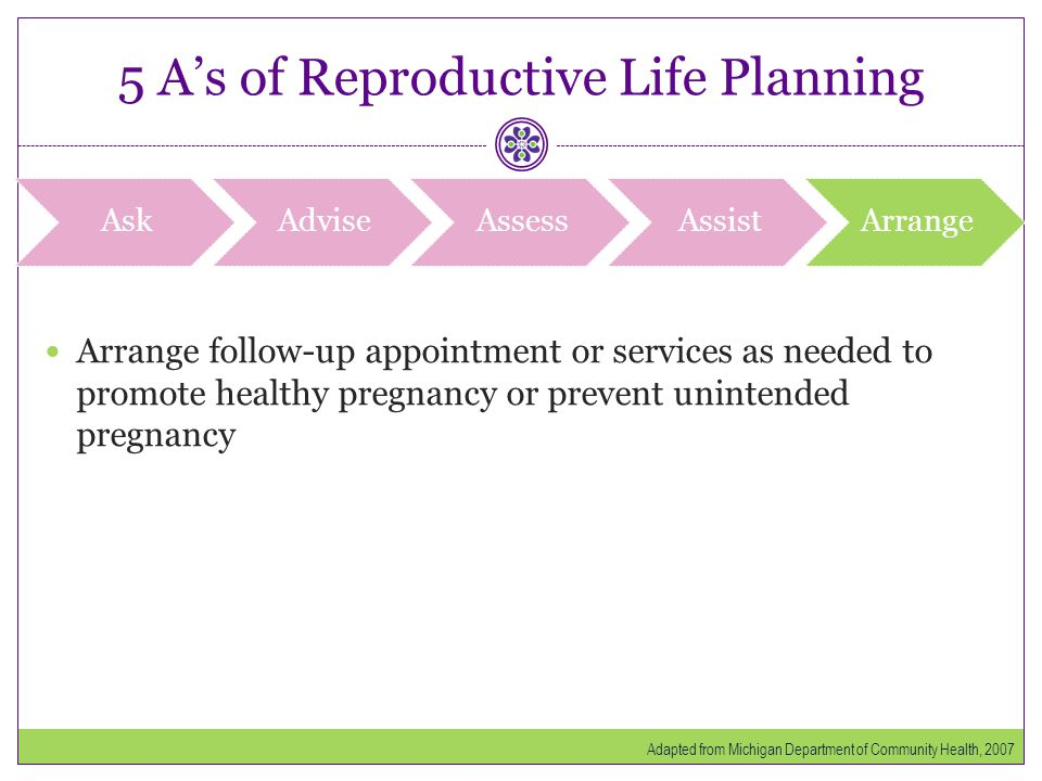 5 A's of Reproductive Life Planning Arrange follow-up appointment or services as needed to promote healthy pregnancy or prevent unintended pregnancy A