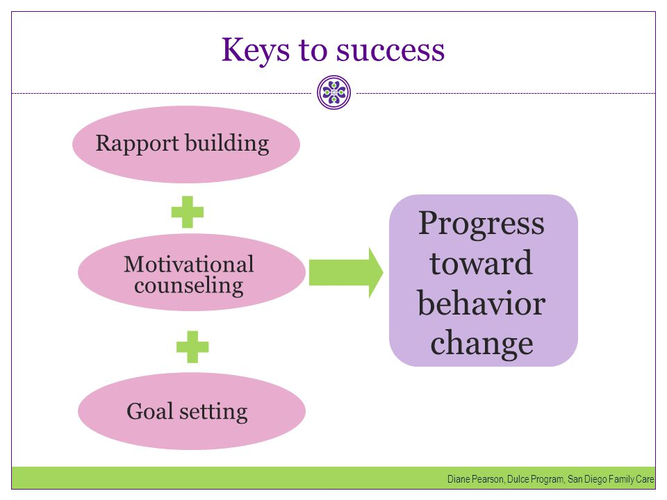 Keys to success   Rapport building Motivational counseling Goal setting Progress toward behavior change Diane Pearson, Dulce Program, San Diego Fami