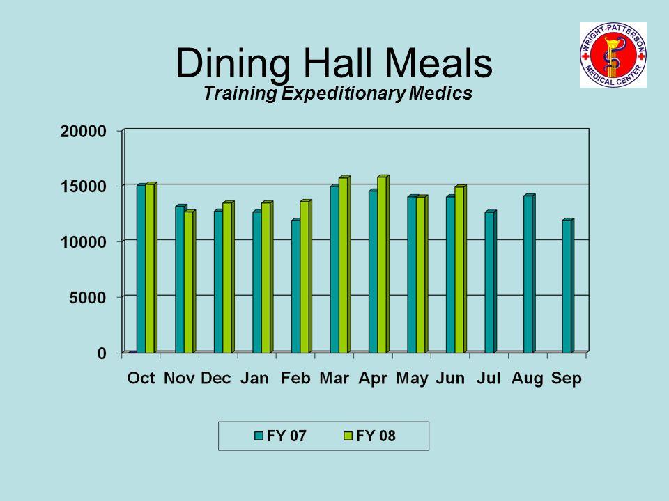 Dining Hall Meals Training Expeditionary Medics