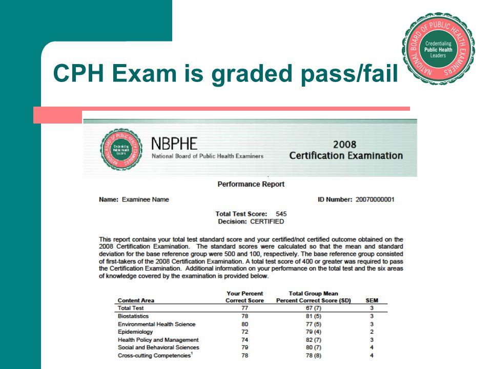 CPH Exam is graded pass/fail