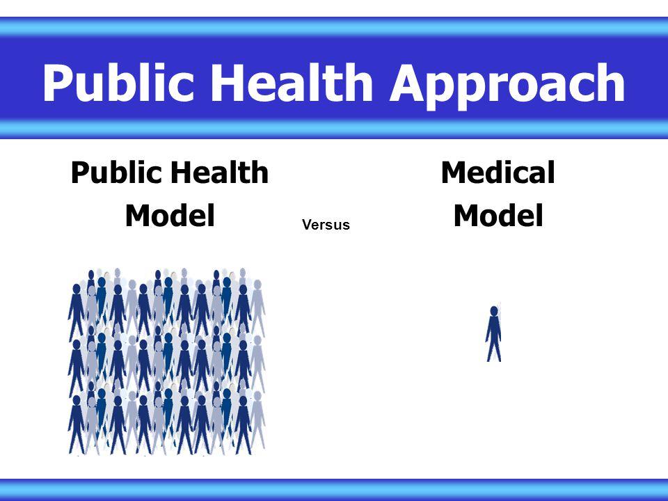 Public Health Approach Public Health Model Medical Model Versus