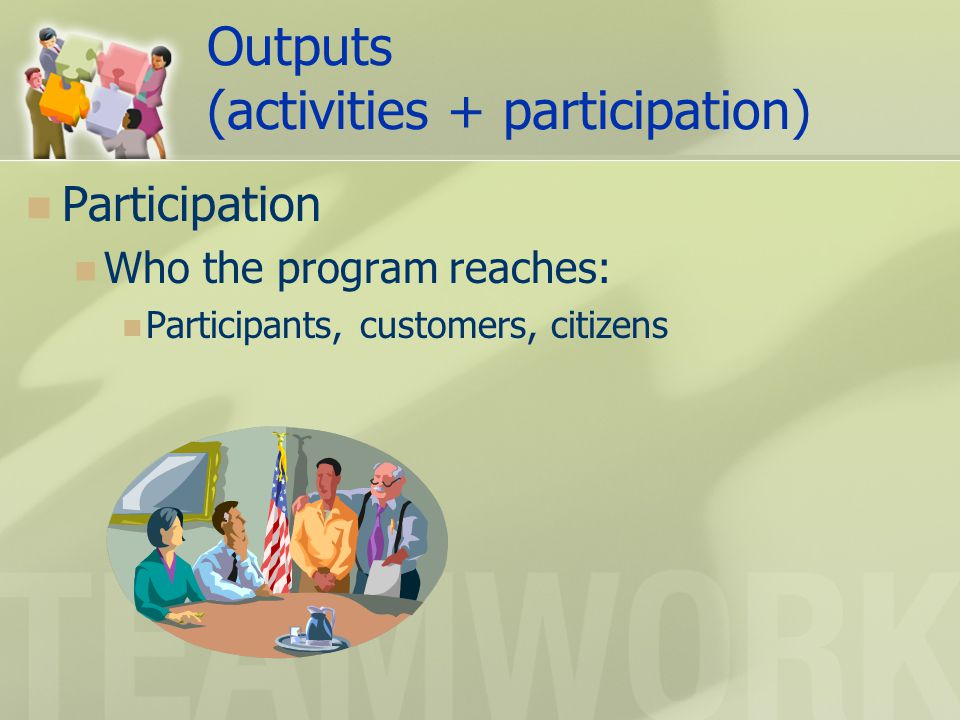 Outputs (activities + participation) Participation Who the program reaches: Participants, customers, citizens