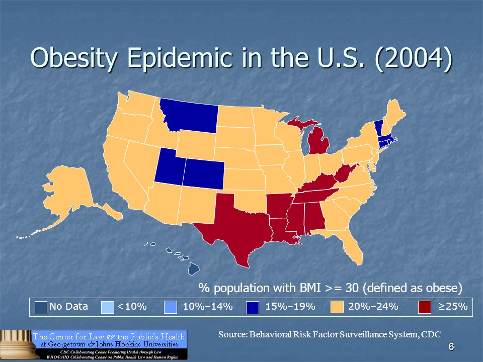6 Source: Behavioral Risk Factor Surveillance System, CDC Obesity Epidemic in the U.S. (2004) No Data <10% 10%–14% 15%–19% 20%–24% ≥25% % population w