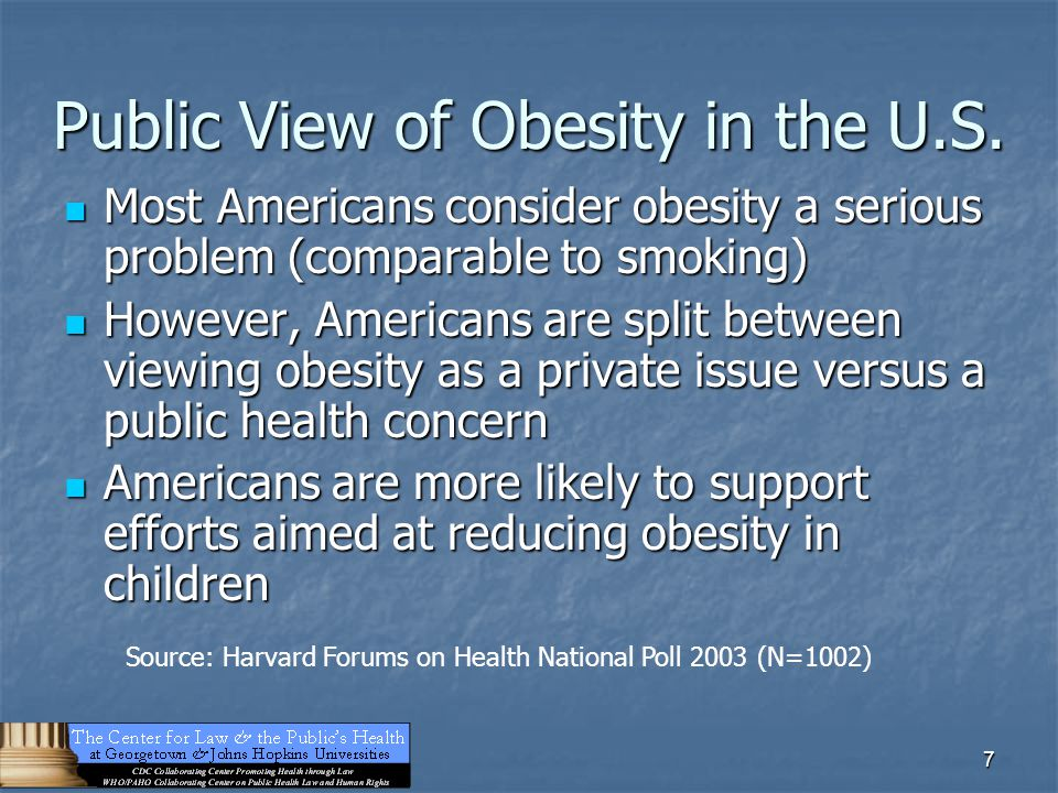 7 Public View of Obesity in the U.S.