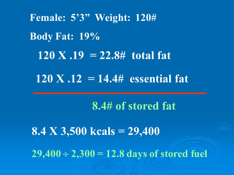 Female: 5'3 Weight: 120# Body Fat: 19% 120 X.19 = 22.8# total fat 120 X.12 = 14.4# essential fat 8.4# of stored fat 8.4 X 3,500 kcals = 29,400 29,400  2,300 = 12.8 days of stored fuel
