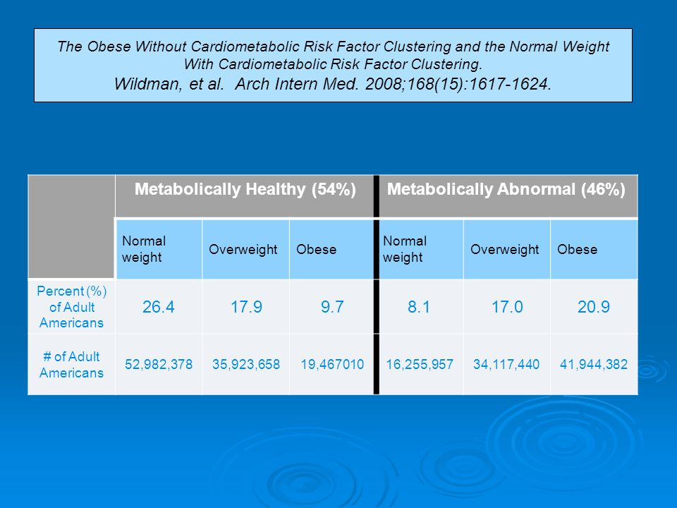 The Obese Without Cardiometabolic Risk Factor Clustering and the Normal Weight With Cardiometabolic Risk Factor Clustering.