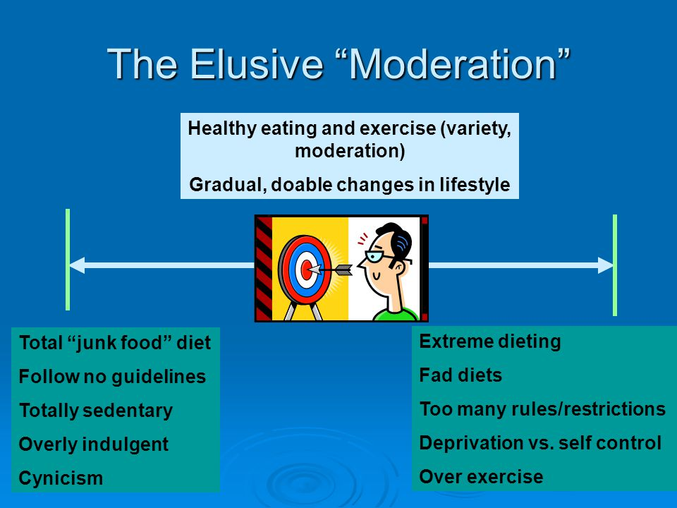 The Elusive Moderation Extreme dieting Fad diets Too many rules/restrictions Deprivation vs.