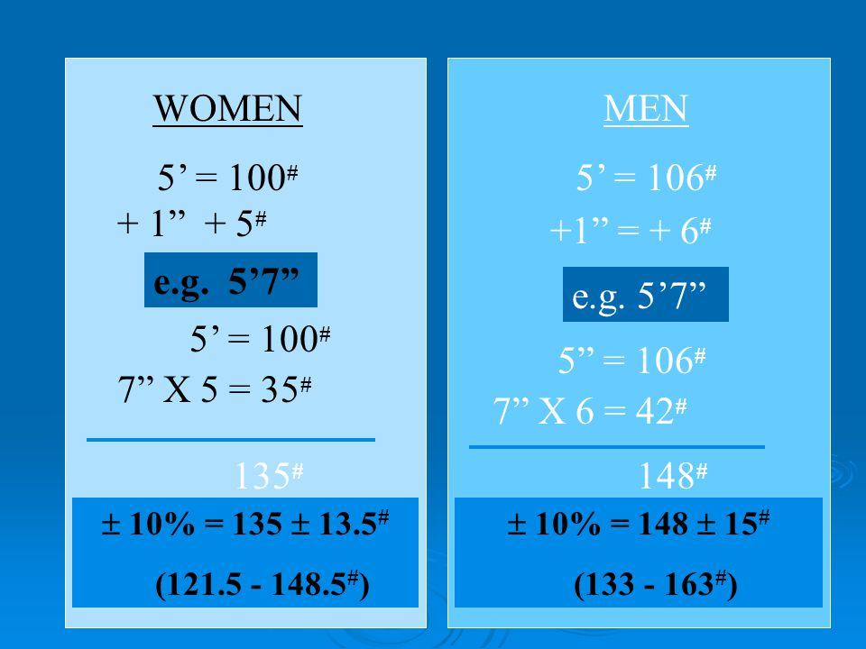 WOMEN 5' = 100 # + 1 + 5 # e.g.