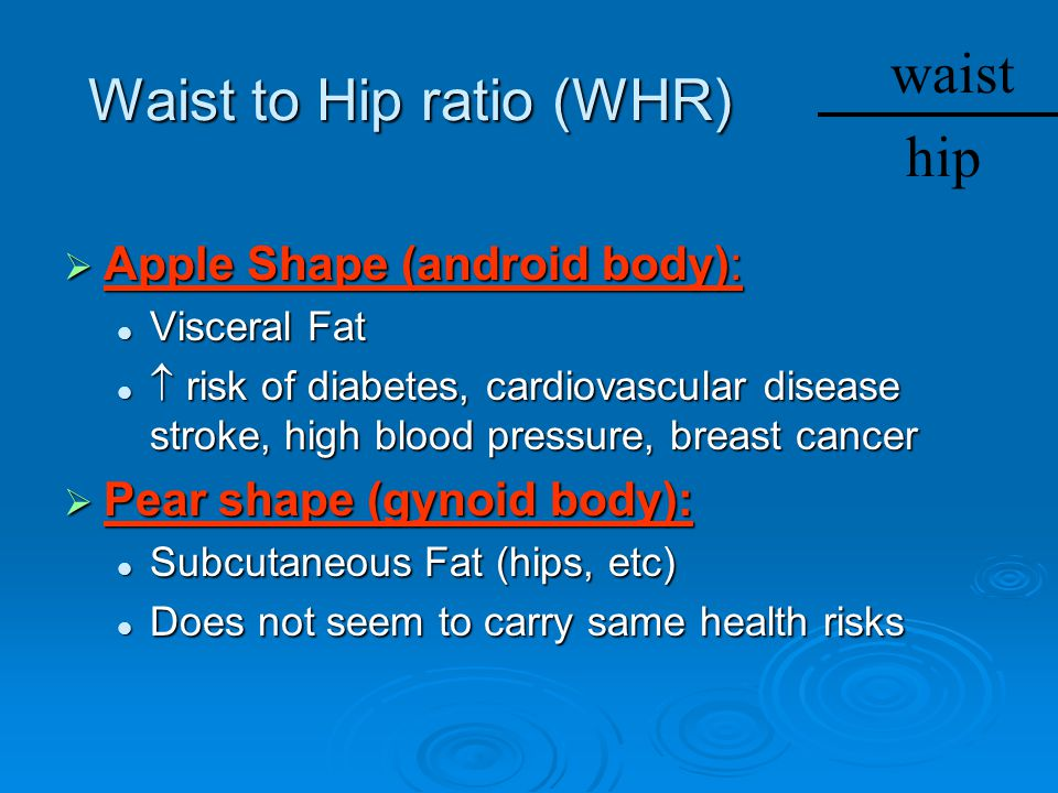 Waist to Hip ratio (WHR)  Apple Shape (android body): Visceral Fat Visceral Fat  risk of diabetes, cardiovascular disease stroke, high blood pressure, breast cancer  risk of diabetes, cardiovascular disease stroke, high blood pressure, breast cancer  Pear shape (gynoid body): Subcutaneous Fat (hips, etc) Subcutaneous Fat (hips, etc) Does not seem to carry same health risks Does not seem to carry same health risks waist hip