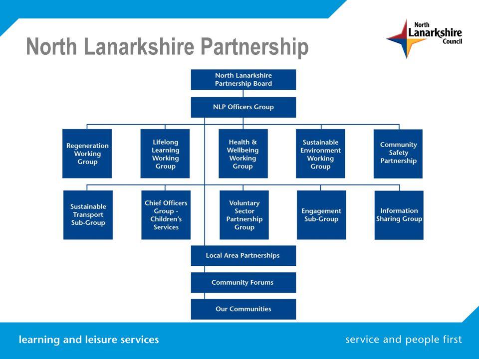 North Lanarkshire's Working