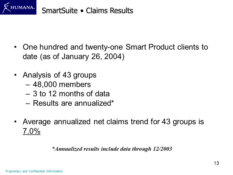 13 One hundred and twenty-one Smart Product clients to date (as of January 26, 2004) Analysis of 43 groups –48,000 members –3 to 12 months of data –Re