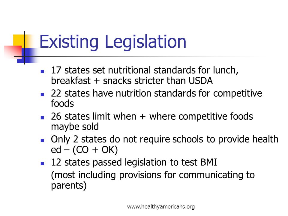www.healthyamericans.org Existing Legislation 17 states set nutritional standards for lunch, breakfast + snacks stricter than USDA 22 states have nutrition standards for competitive foods 26 states limit when + where competitive foods maybe sold Only 2 states do not require schools to provide health ed – (CO + OK) 12 states passed legislation to test BMI (most including provisions for communicating to parents)