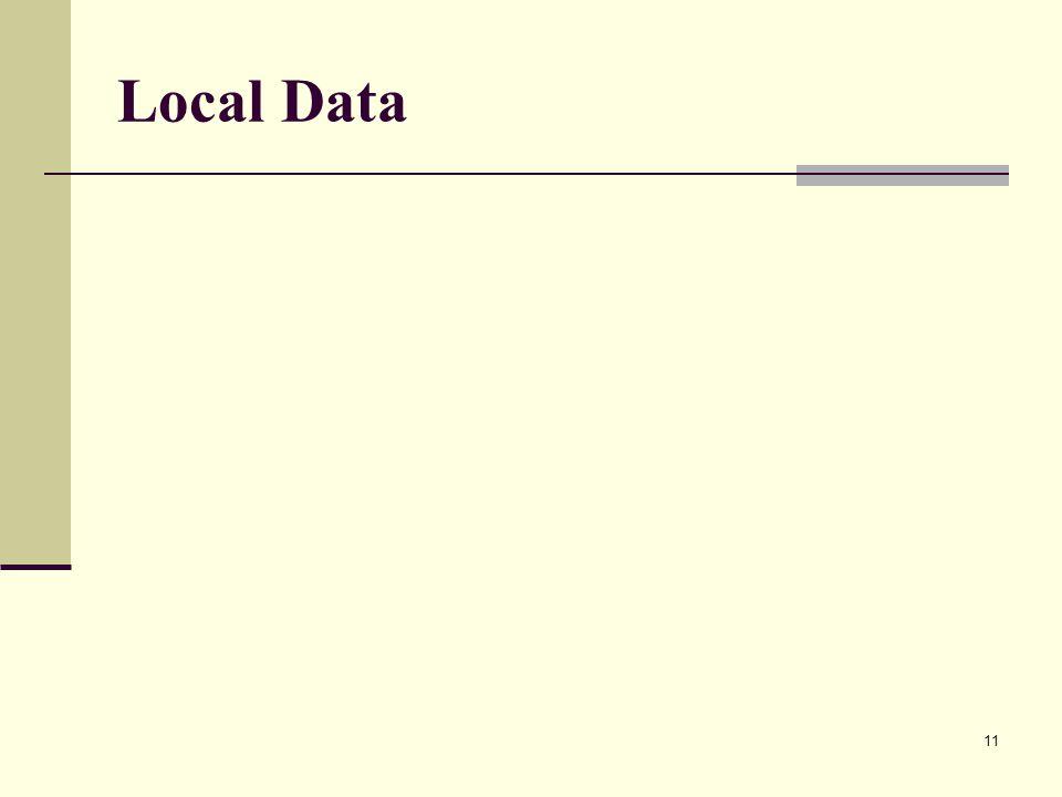 11 Local Data