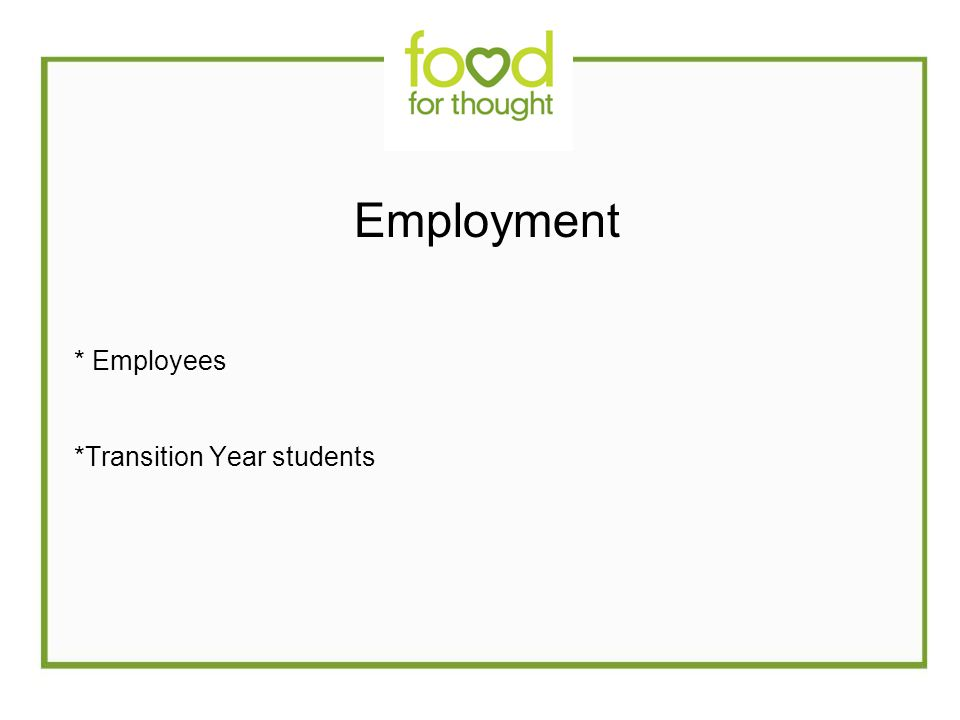 Employment * Employees *Transition Year students