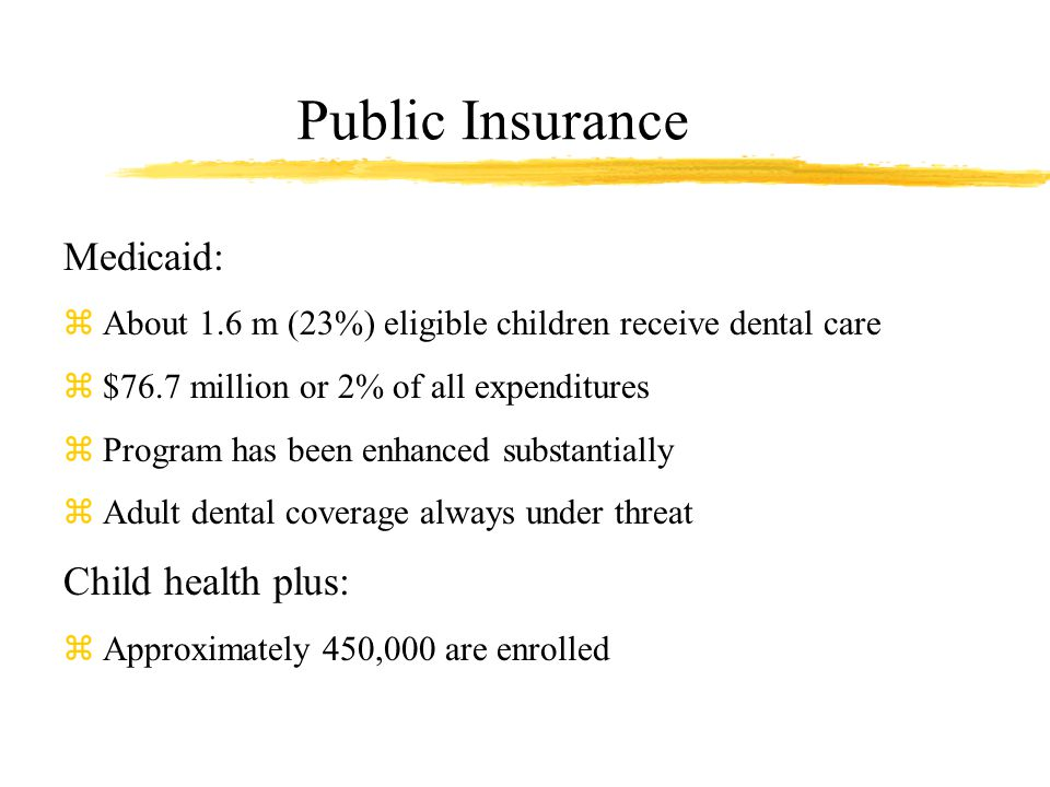 Public Insurance Medicaid: zAbout 1.6 m (23%) eligible children receive dental care z$76.7 million or 2% of all expenditures zProgram has been enhanced substantially zAdult dental coverage always under threat Child health plus: zApproximately 450,000 are enrolled