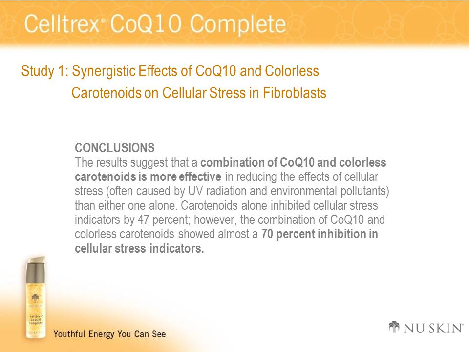 CONCLUSIONS The results suggest that a combination of CoQ10 and colorless carotenoids is more effective in reducing the effects of cellular stress (often caused by UV radiation and environmental pollutants) than either one alone.