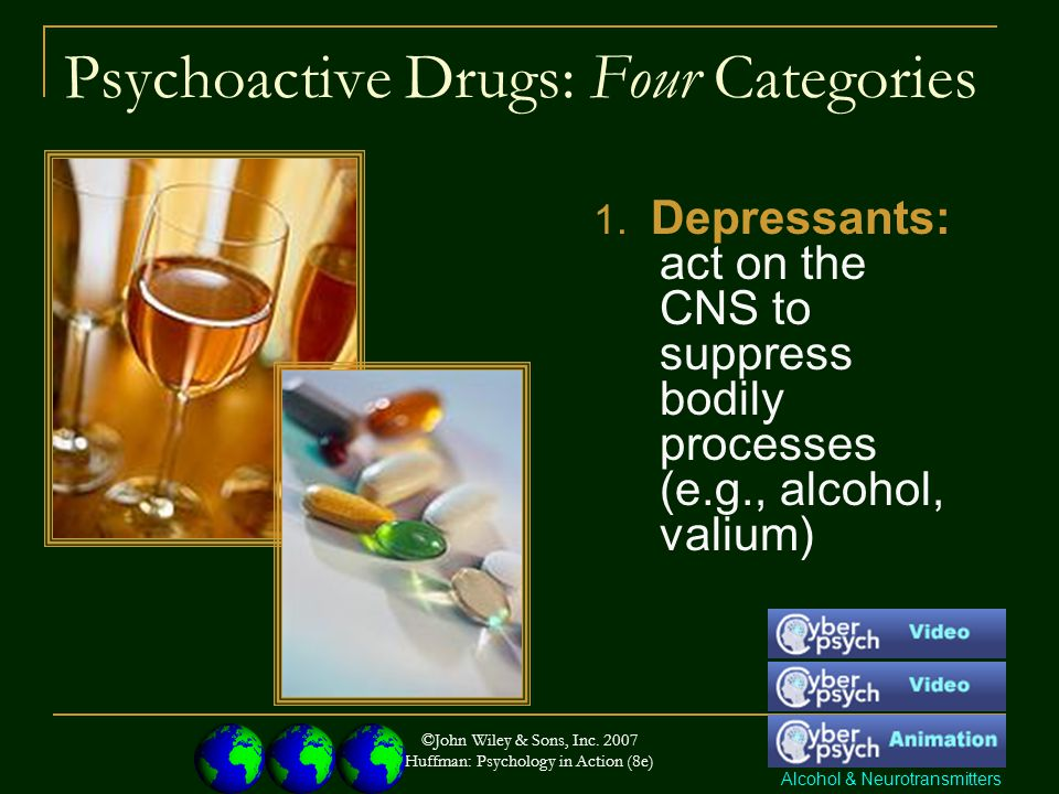©John Wiley & Sons, Inc. 2007 Huffman: Psychology in Action (8e) Psychoactive Drugs: Four Categories 1. Depressants: act on the CNS to suppress bodily